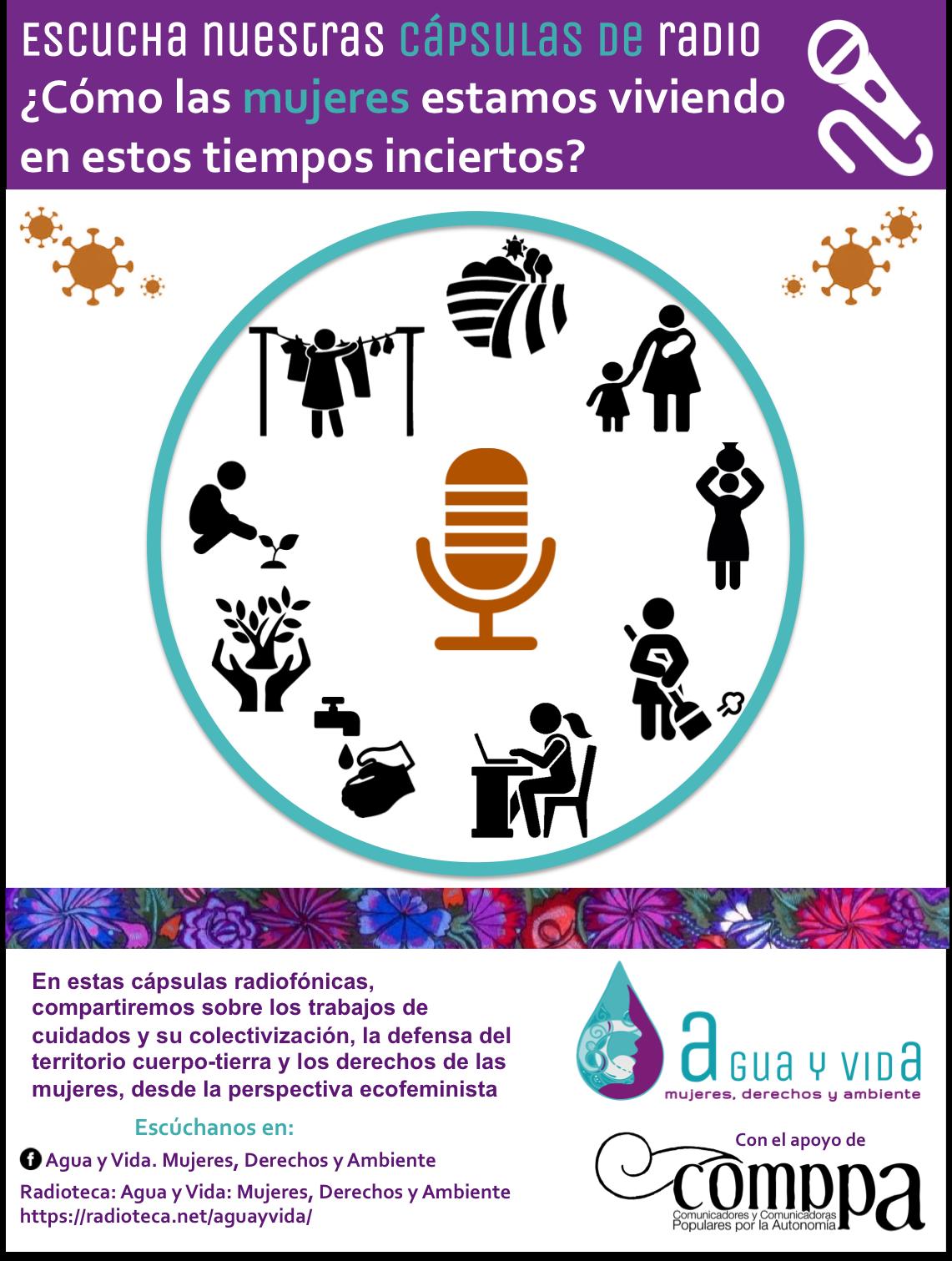 Capsulas de radio Mujer y Coronavírus