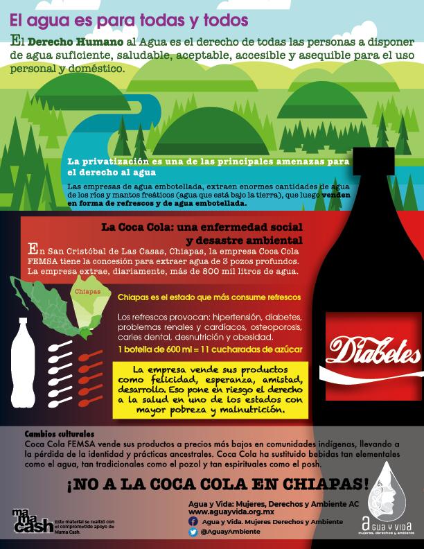 No queremos Coca Cola en Chiapas