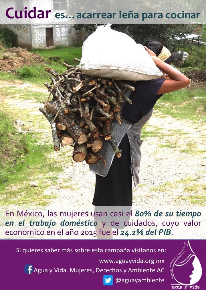 Tarjeta Trabajo Doméstico y Explotación de las Mujeres