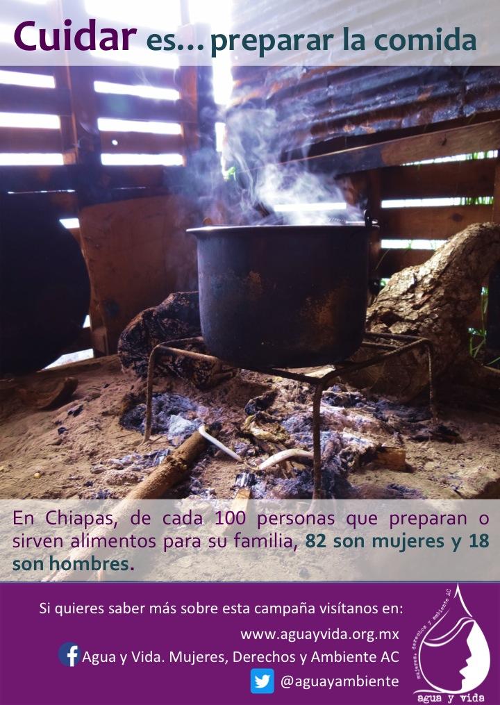 Tarjeta Trabajo Doméstico y de Cuidados y Alimentación